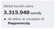 Magyarok a FB-on